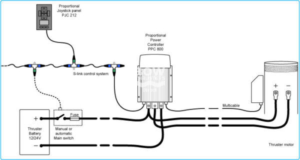 Side Power DC Speed Control system